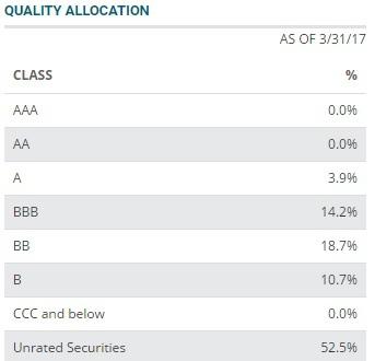 CGO - Quality allocation.jpg