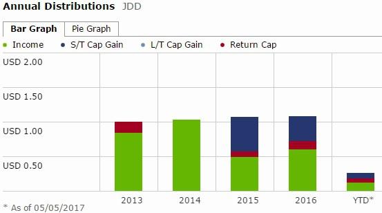 JDD - dividend 2.jpg