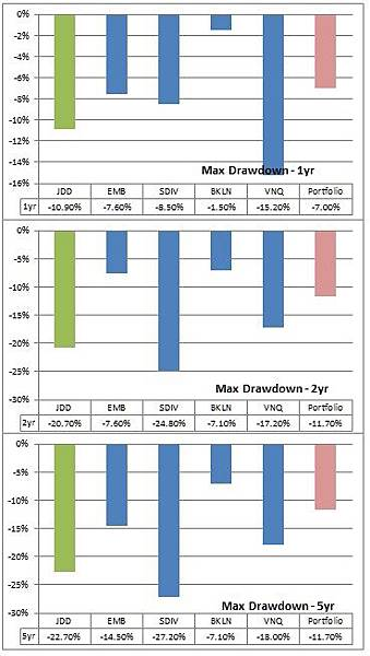 JDD - volatility.jpg