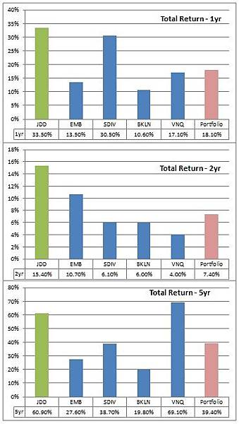 JDD - total return.jpg