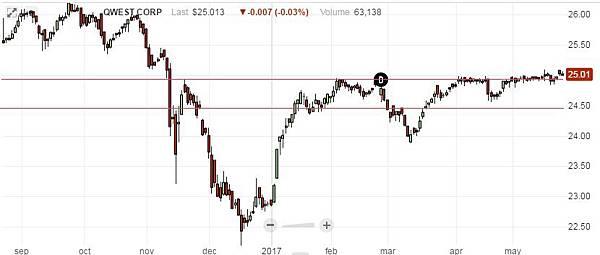 CTBB - price.jpg