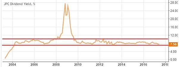 JPC - dividend.jpg