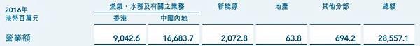 0003 - revenue.jpg