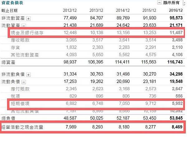 0003 - 資產負債表.jpg