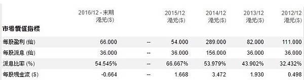 0050 - dividend 3.jpg