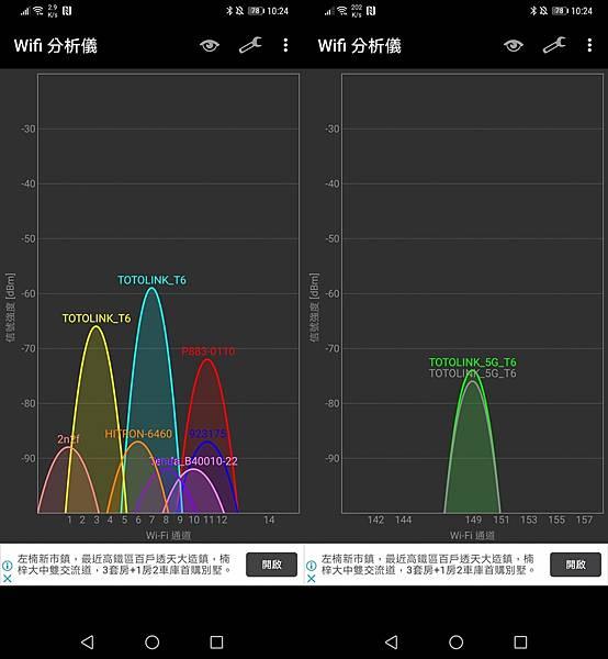 輕鬆無負擔改善家中WIFI環境 TOTOLINK T6 Mesh 網狀路由器3105