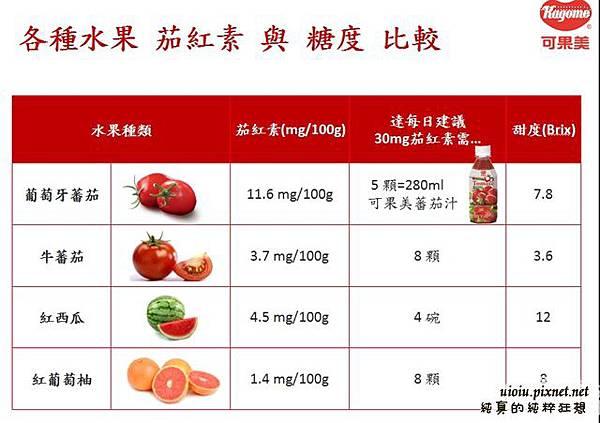 可果美O tomate蕃茄汁20