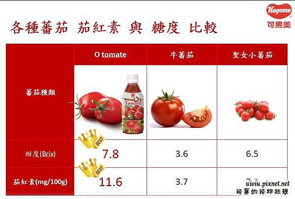 可果美O tomate蕃茄汁22