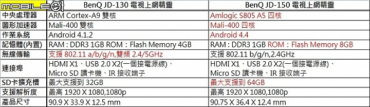 mobile01-3db354794caa34a741de8c8bd2890dd8