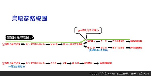 烏嘎彥路線圖(建議路線)