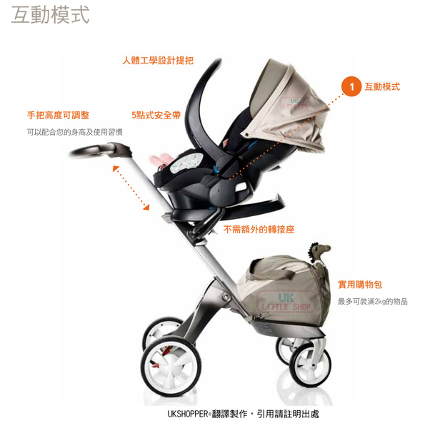 stokke carseat active.jpg