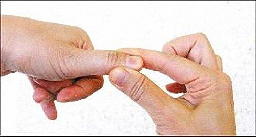 手掌穴圖3