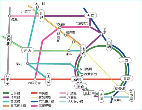 日本川越-東武電鐵:東武東上線