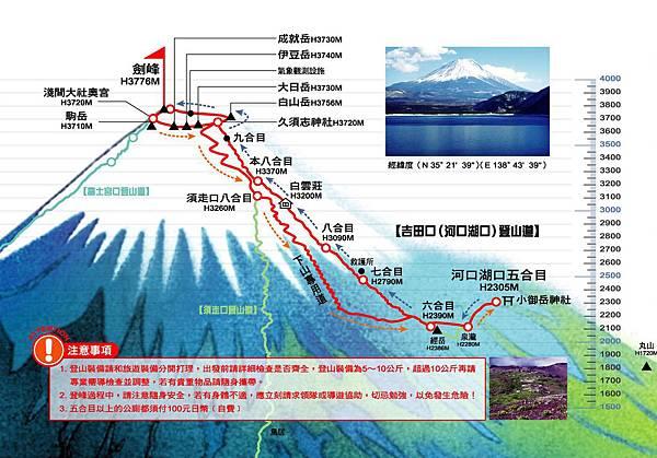 富士山登頂路線1