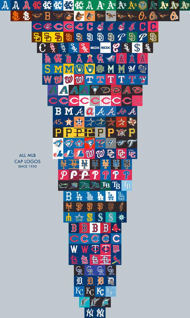 MLB caps by MiniatureBuddhaCoveredWithHair.jpg
