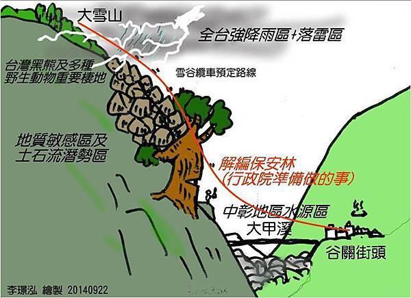 雪谷纜車附近的地形 By 李璟泓