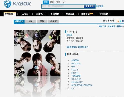 超新星KKBOX.jpg