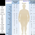 obesity and cancer.tif
