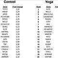 瑜珈練習基因-2.tif