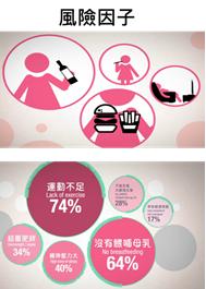 乳癌風險因子.png