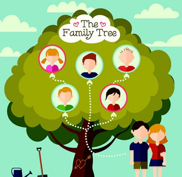 家族樹.png