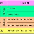 白血病分類.tif