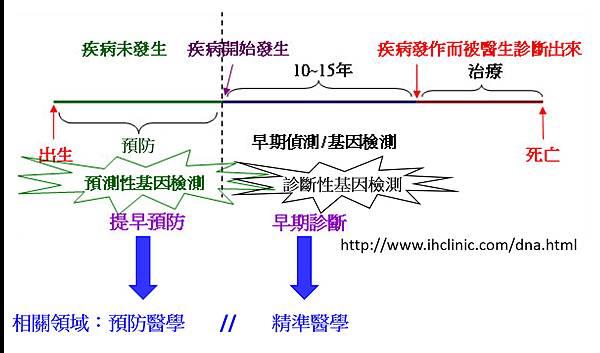 基因檢測-1.tif