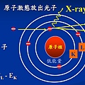 X ray- emission and excitation.tif
