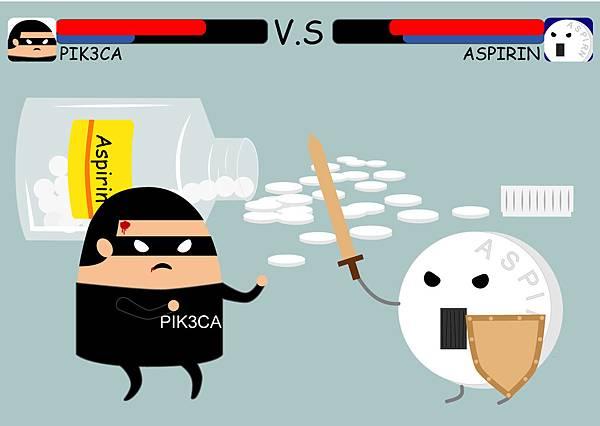 53PIK3CA-與-Aspirin的關係.jpg