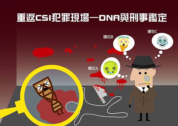 49重返CSI犯罪現場—DNA與刑事鑑定.jpg