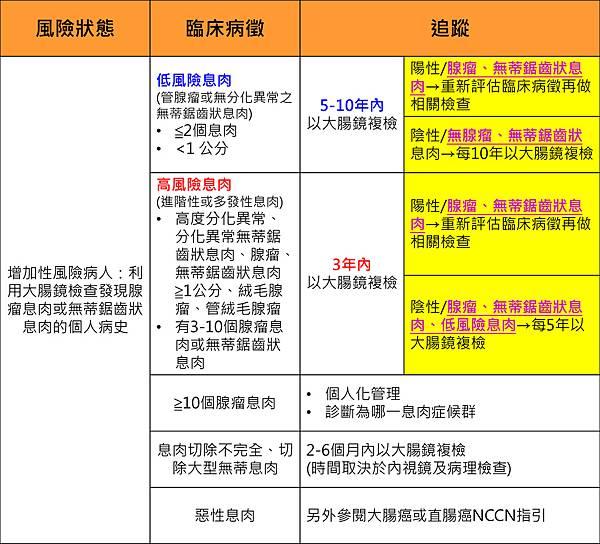 CRC screening 2015-2.tif