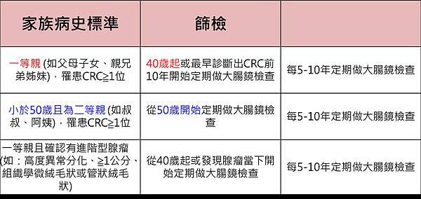 CRC screening 2015-4.tif