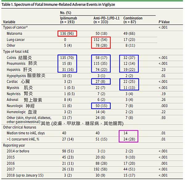 Immune checkpoint inhibitor-1.tif
