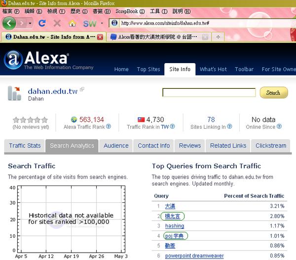 alexa 大漢 楊允言  2010.5