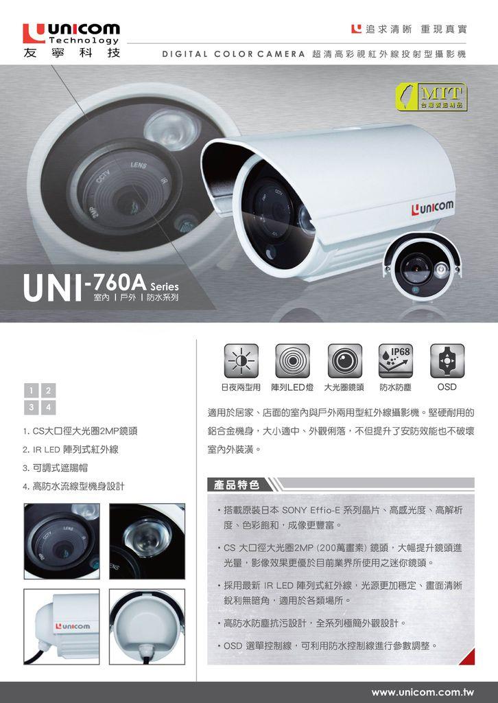 投射型監視器