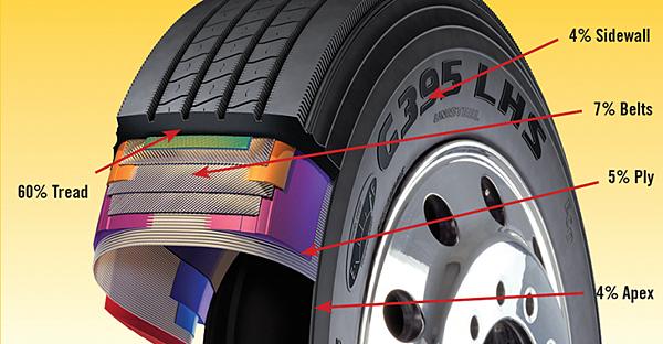 062719-fuel-tire-diagram2.png