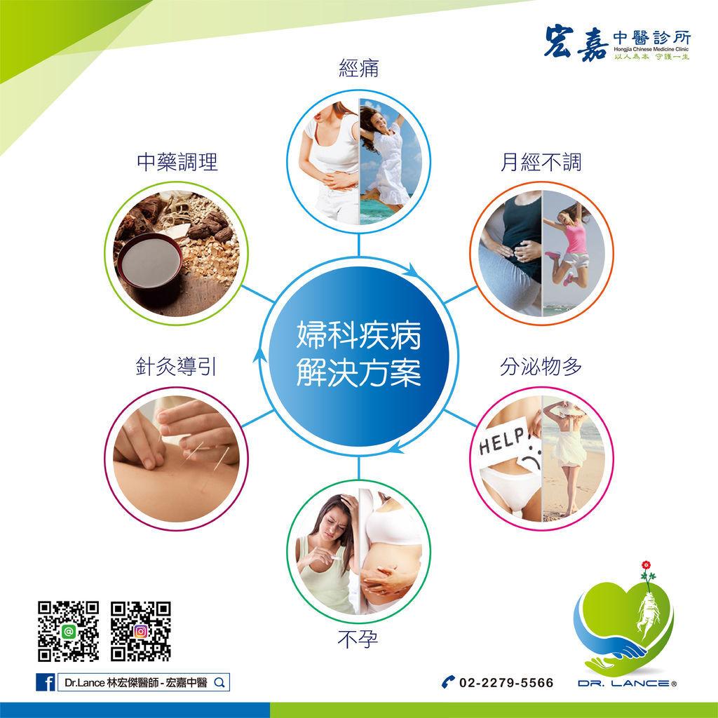痛經(經痛)、月經不調、分泌物多、不孕治療經驗(婦科疾病解決方案).jpg