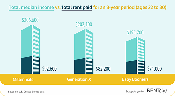 Rent-vs-income.png