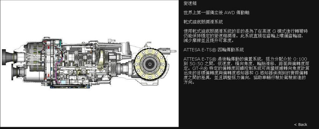 Nissan-GTR-transmission