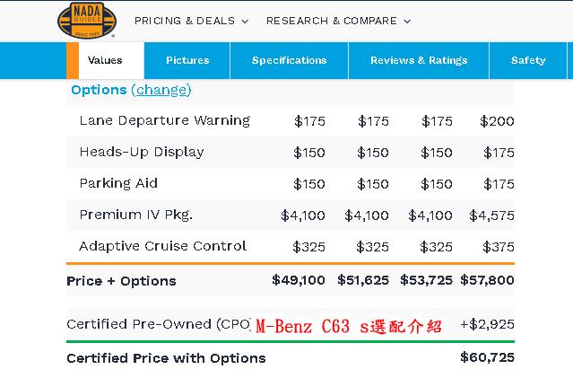 車道偏離警告 美金價格$175  單挑顯示 美金價格$150  停車援助 美金價格$150  高級IV套件 美金價格$4100  自適應巡航控制 美金價格$375
