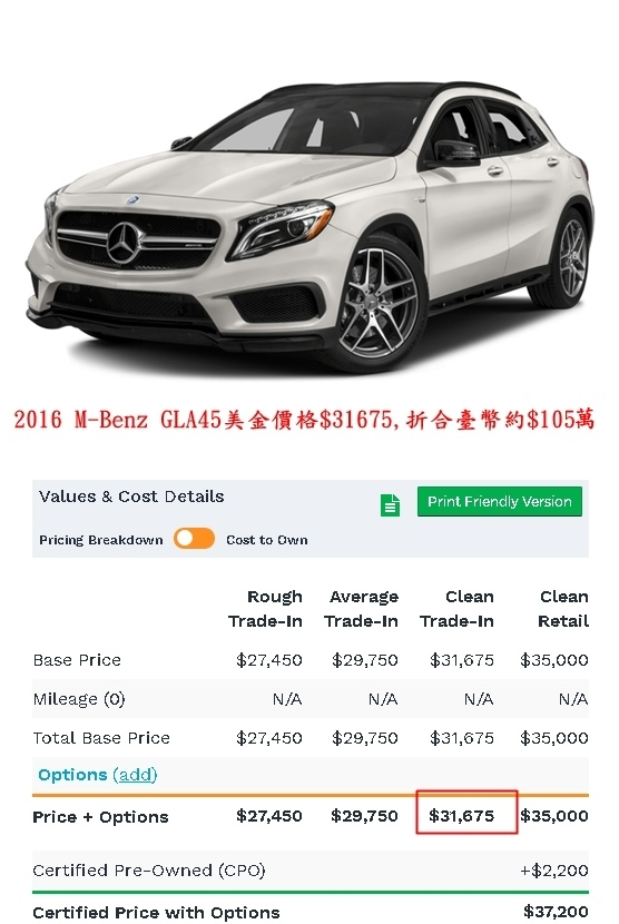 2016 M-BENZ GLA45美國中古價美金$31675,折合成臺幣約$105,從美國買車、船運、進口報關、ARTC車測、領牌辦到好只需臺幣約$190,臺幣200萬都沒有用到,超划算
