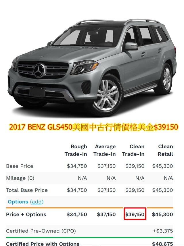 2017 BENZ GLS450美國中古行情價格美金$39150,折合成台幣約$228萬(辦到好)。