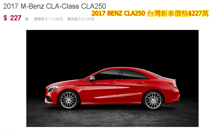 2017 M-Benz CLA250台灣新車價格$227萬,上面有介紹2017 M-Benz CLA250外匯車價格$132萬(辦到好)相比約省下100萬,  2018 M-Benz CLA250外匯車價格$170萬(辦到好)相比約省下60萬.