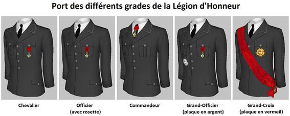 各等級之榮譽軍團勳章的佩戴方式