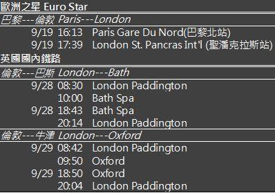巴黎往倫敦(郊區)交通