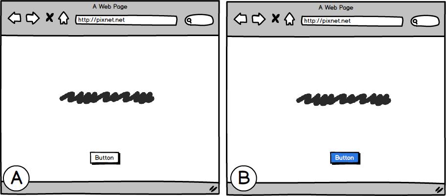 測試設計範例 1