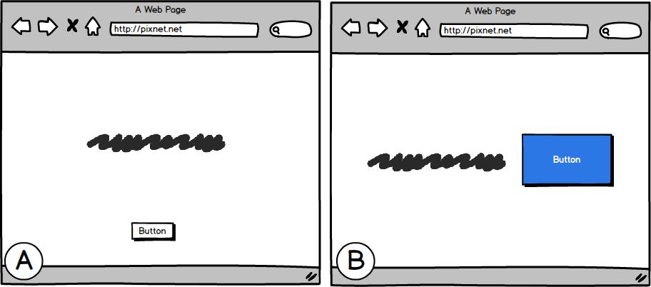 測試設計範例 2