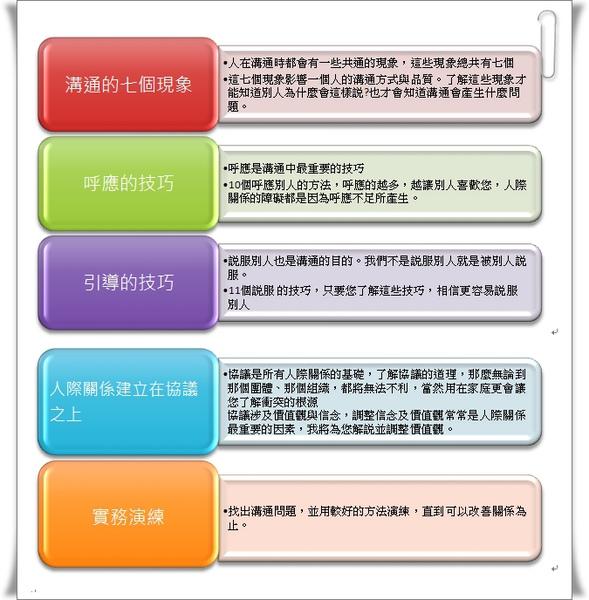 溝通2.jpg