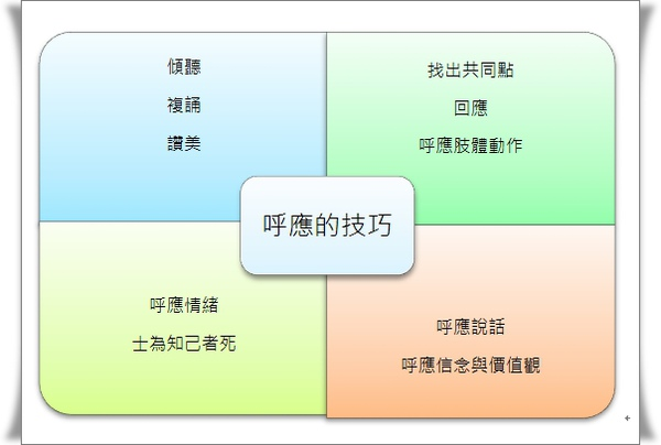 溝通3.jpg