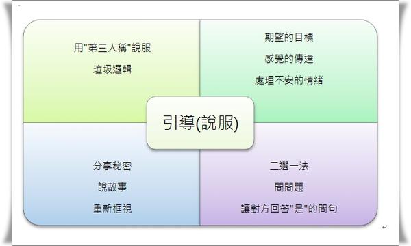 溝通4.jpg